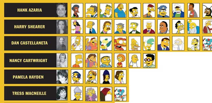 Några av Simpsons alla röster